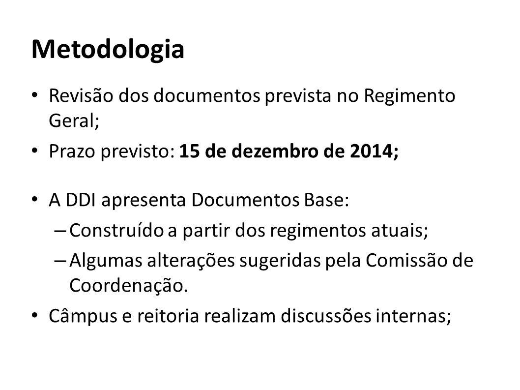 Metodologia Revisão dos documentos prevista no Regimento Geral;