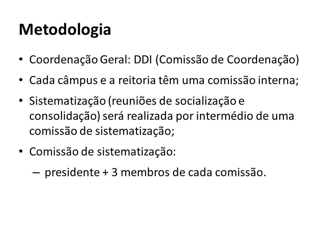 Metodologia Coordenação Geral: DDI (Comissão de Coordenação)