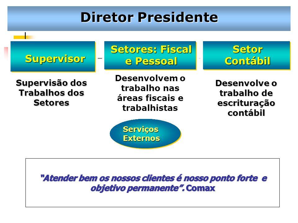 Diretor Presidente Setores: Fiscal e Pessoal Setor Contábil Supervisor