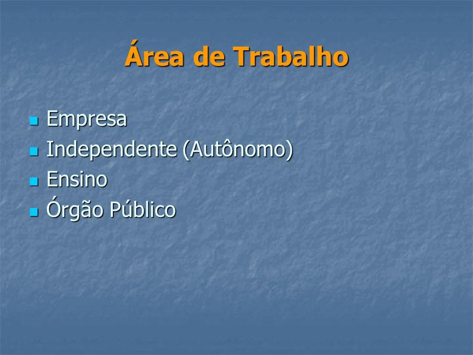 Área de Trabalho Empresa Independente (Autônomo) Ensino Órgão Público