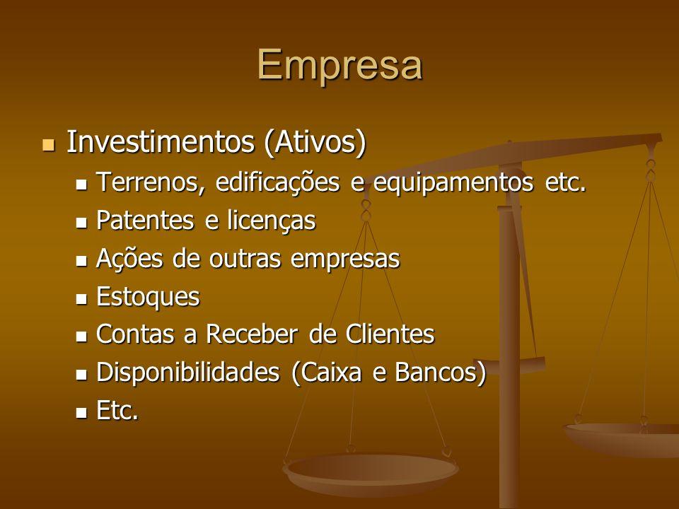 Empresa Investimentos (Ativos)