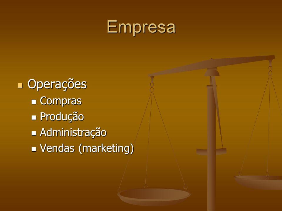 Empresa Operações Compras Produção Administração Vendas (marketing)