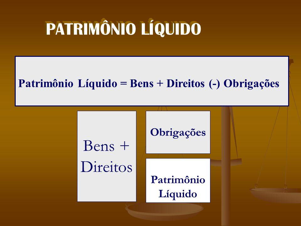 Bens + Direitos PATRIMÔNIO LÍQUIDO