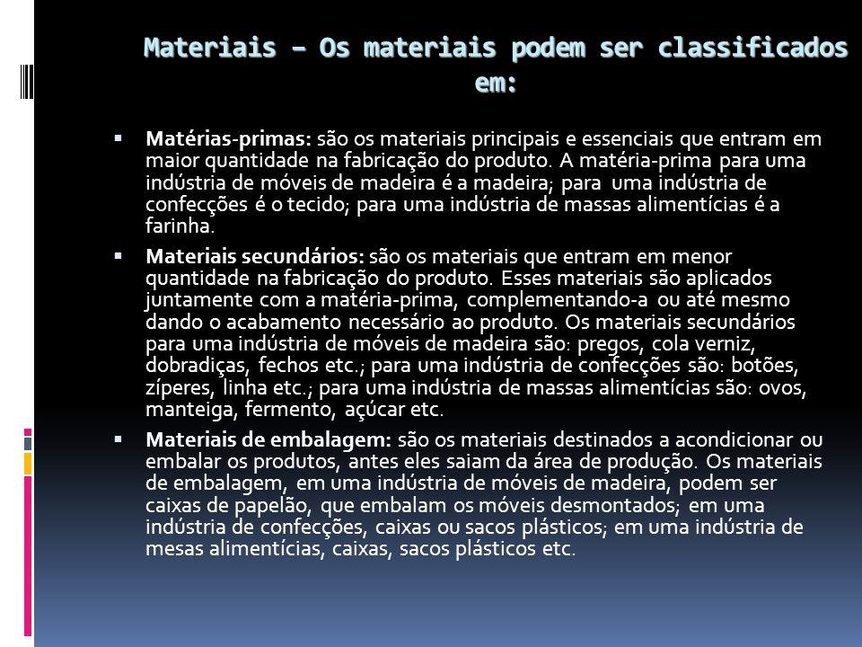 Materiais – Os materiais podem ser classificados em: