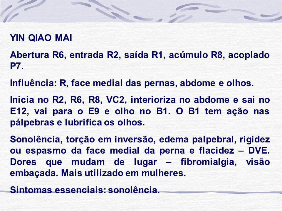 YIN QIAO MAI Abertura R6, entrada R2, saída R1, acúmulo R8, acoplado P7. Influência: R, face medial das pernas, abdome e olhos.