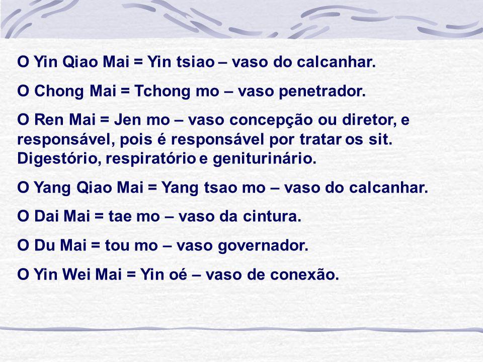 O Yin Qiao Mai = Yin tsiao – vaso do calcanhar.