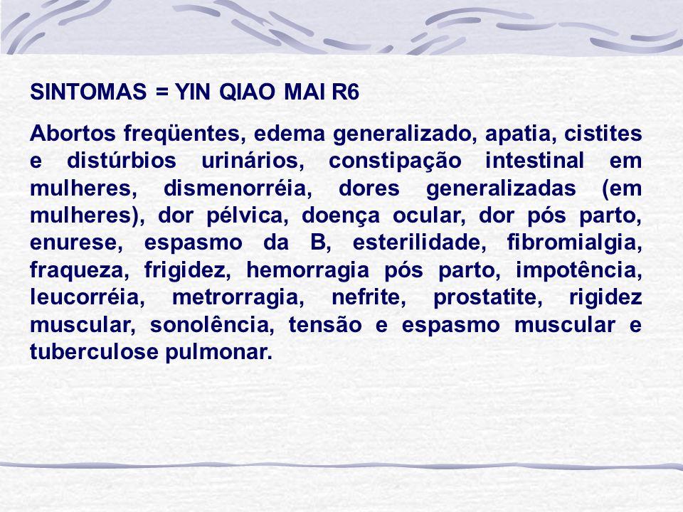 SINTOMAS = YIN QIAO MAI R6