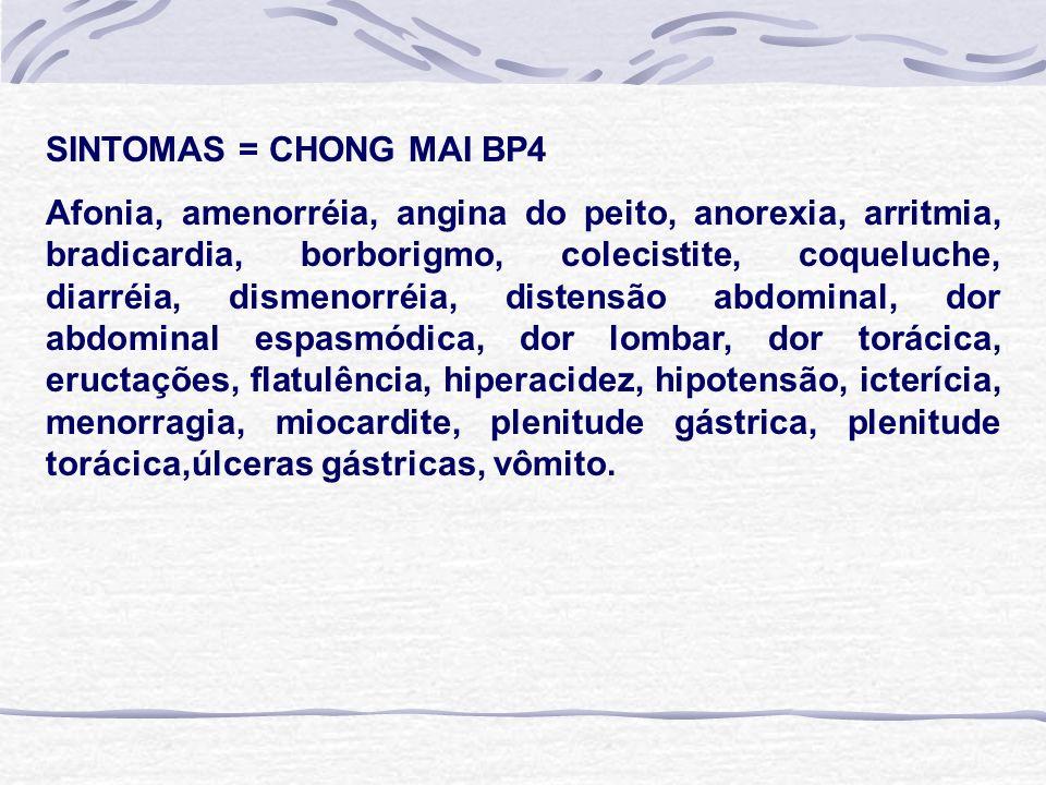 SINTOMAS = CHONG MAI BP4