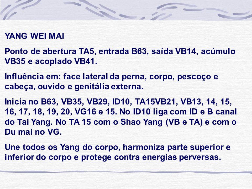 YANG WEI MAI Ponto de abertura TA5, entrada B63, saída VB14, acúmulo VB35 e acoplado VB41.