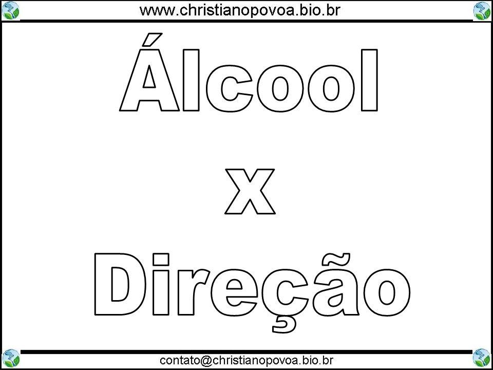 Álcool x Direção