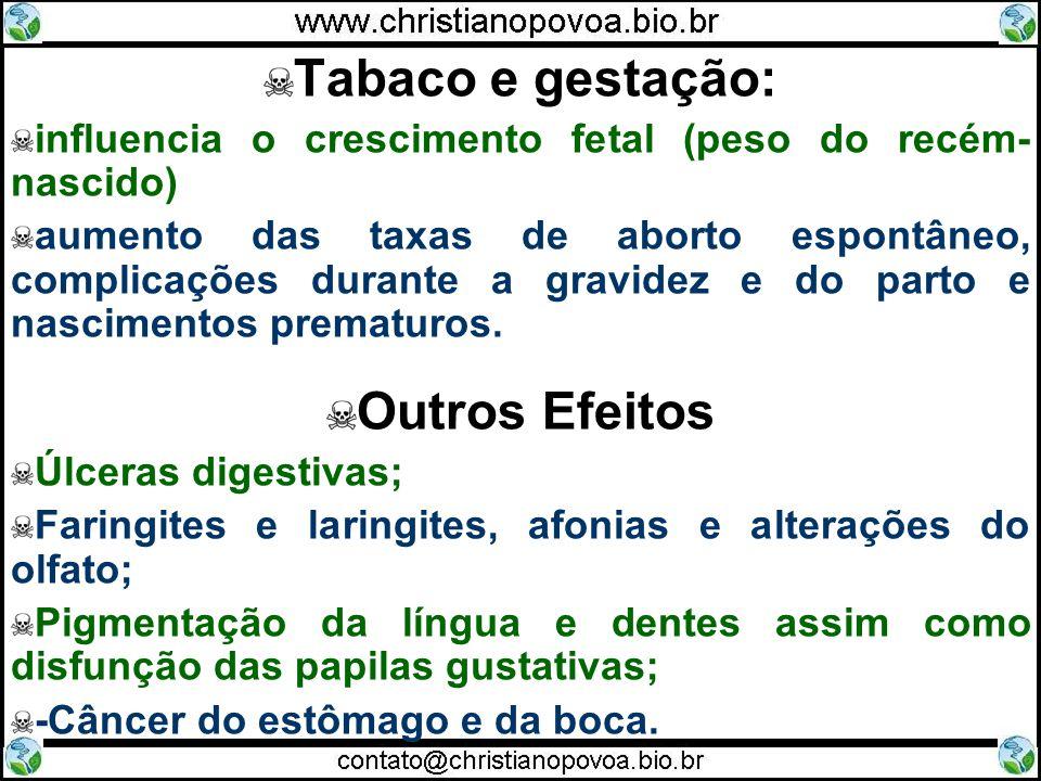 Tabaco e gestação: Outros Efeitos