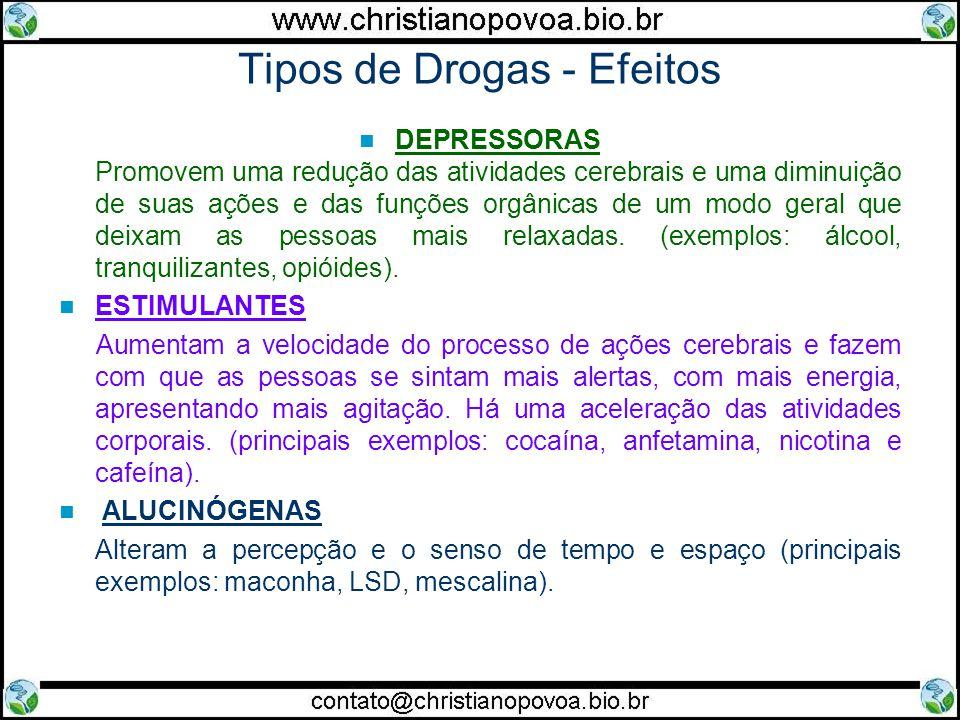 Tipos de Drogas - Efeitos