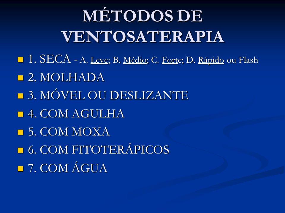 MÉTODOS DE VENTOSATERAPIA