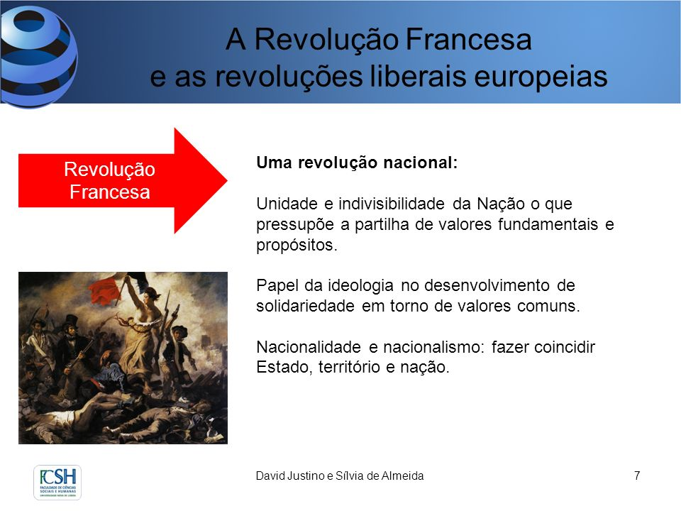 A Revolução Francesa e as revoluções liberais europeias