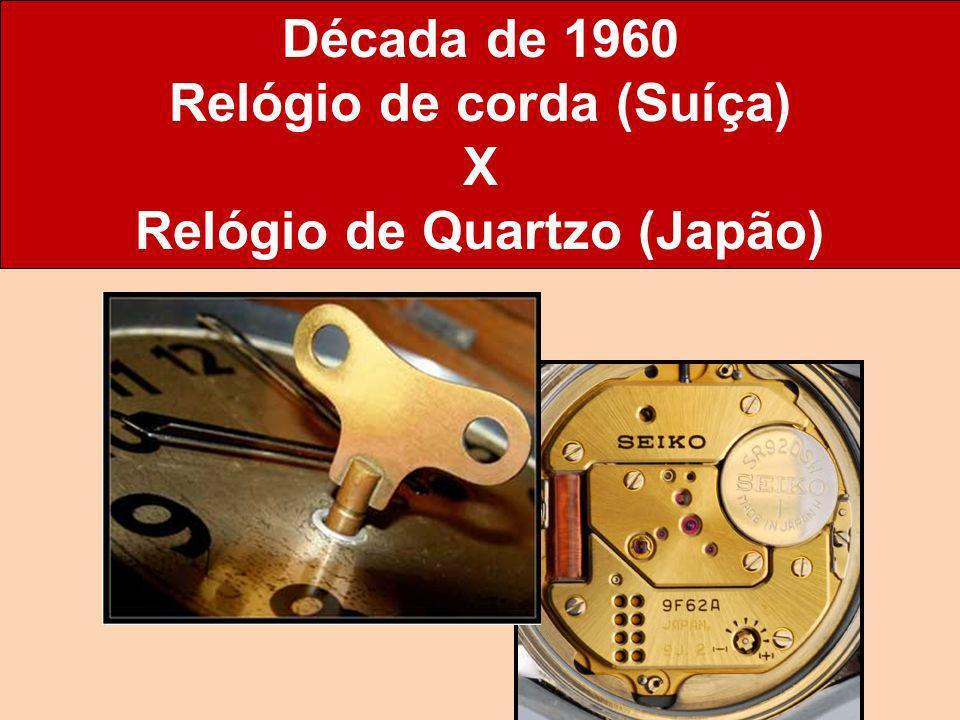 Relógio de corda (Suíça) Relógio de Quartzo (Japão)