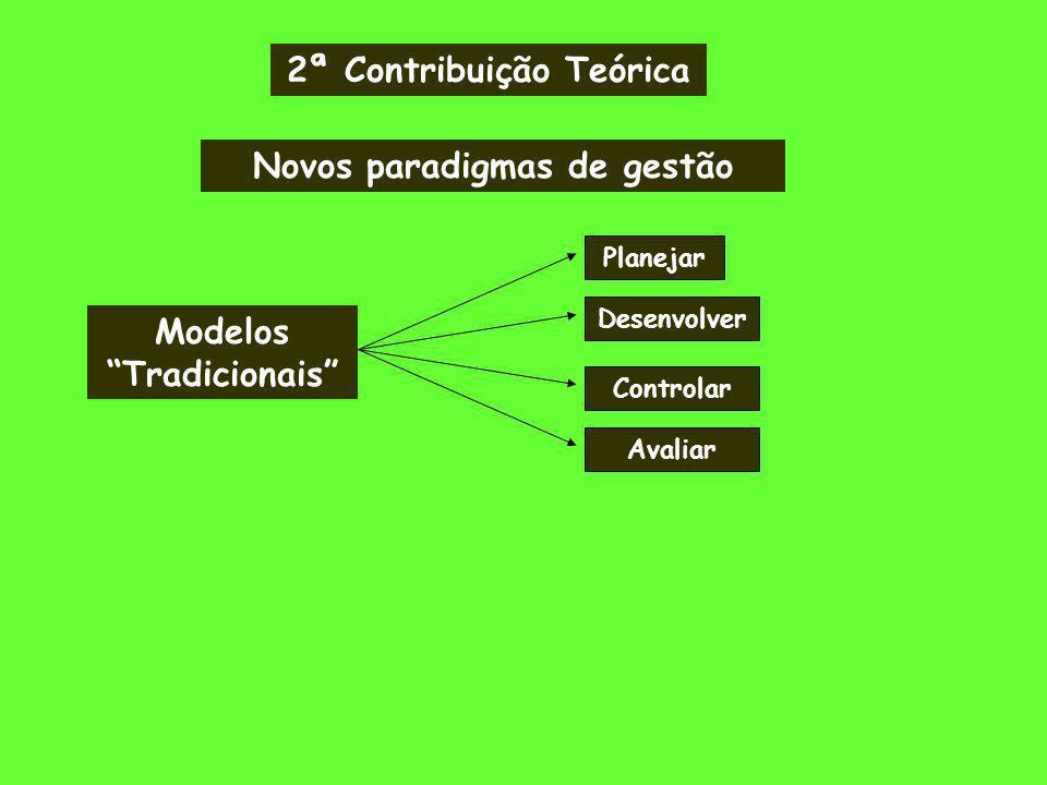 2ª Contribuição Teórica