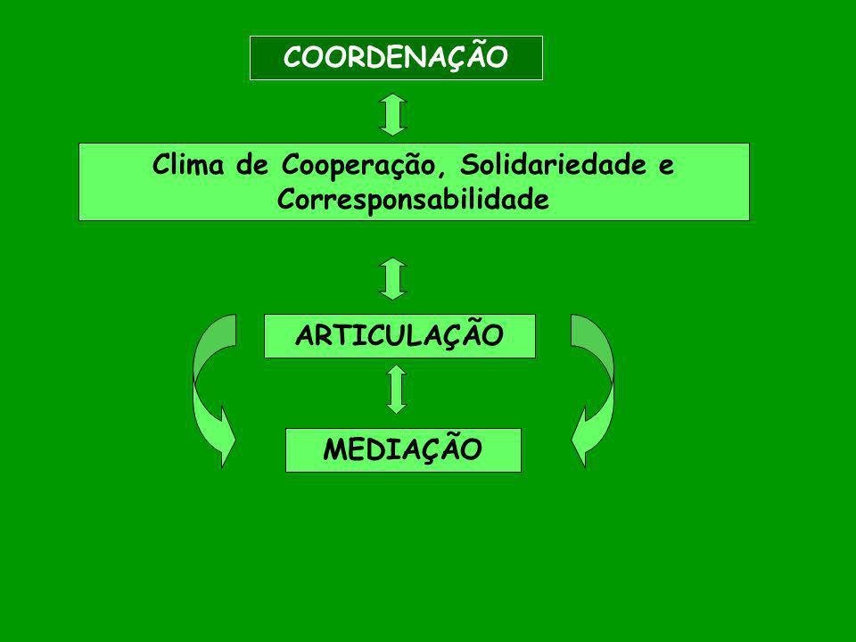 Clima de Cooperação, Solidariedade e Corresponsabilidade