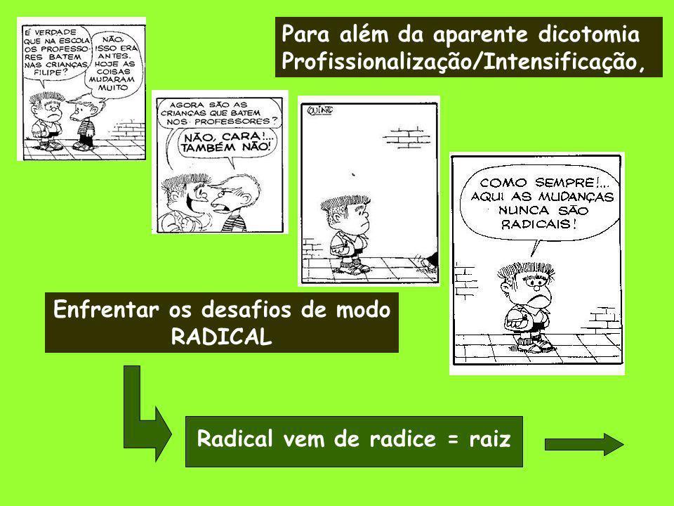 Enfrentar os desafios de modo RADICAL Radical vem de radice = raiz