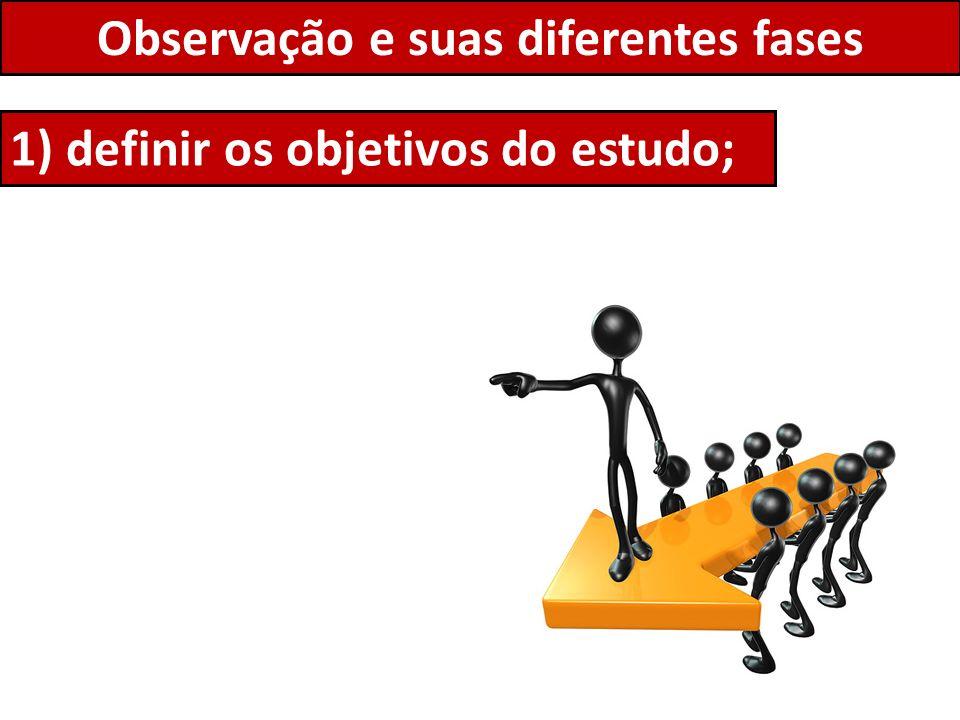 Observação e suas diferentes fases