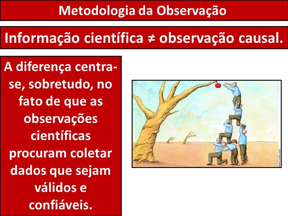 Metodologia da Observação Informação científica ≠ observação causal.