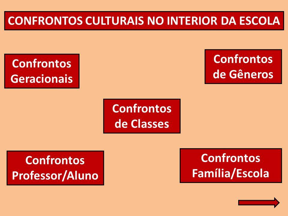 CONFRONTOS CULTURAIS NO INTERIOR DA ESCOLA