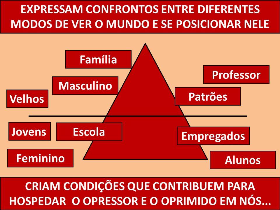 EXPRESSAM CONFRONTOS ENTRE DIFERENTES MODOS DE VER O MUNDO E SE POSICIONAR NELE