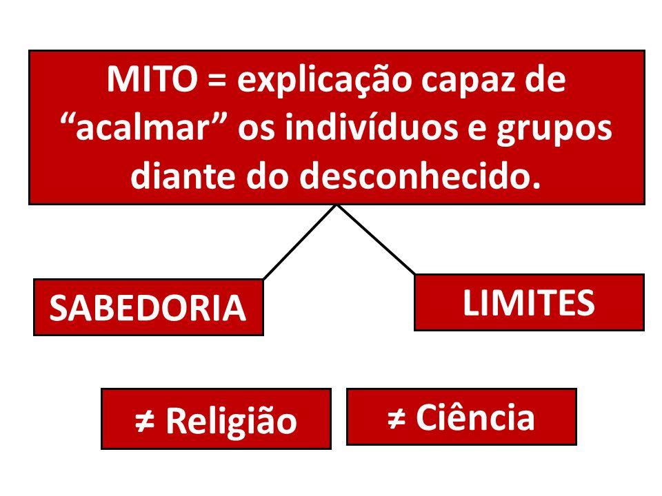 MITO = explicação capaz de acalmar os indivíduos e grupos diante do desconhecido.