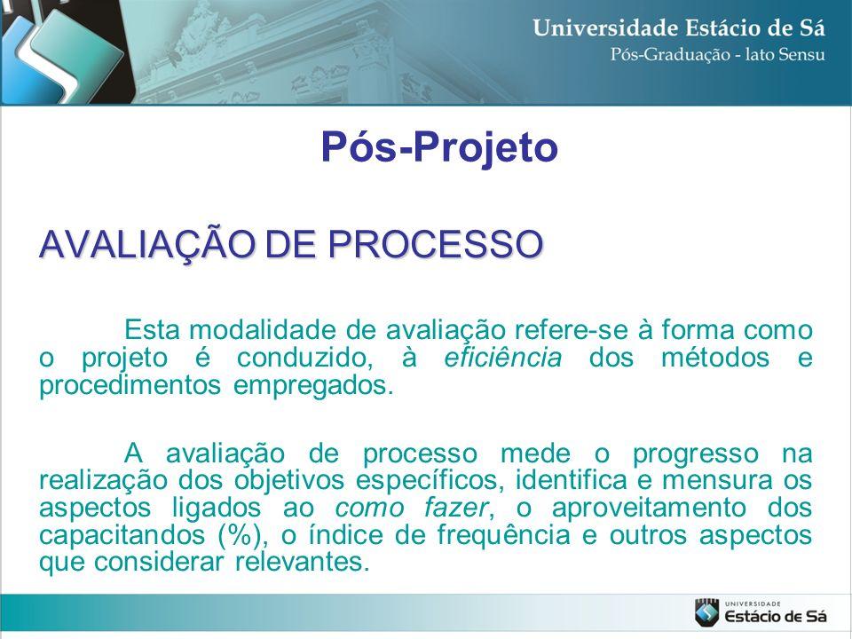 Pós-Projeto AVALIAÇÃO DE PROCESSO