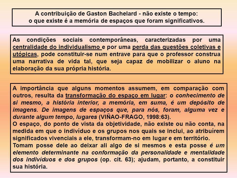 A contribuição de Gaston Bachelard - não existe o tempo: