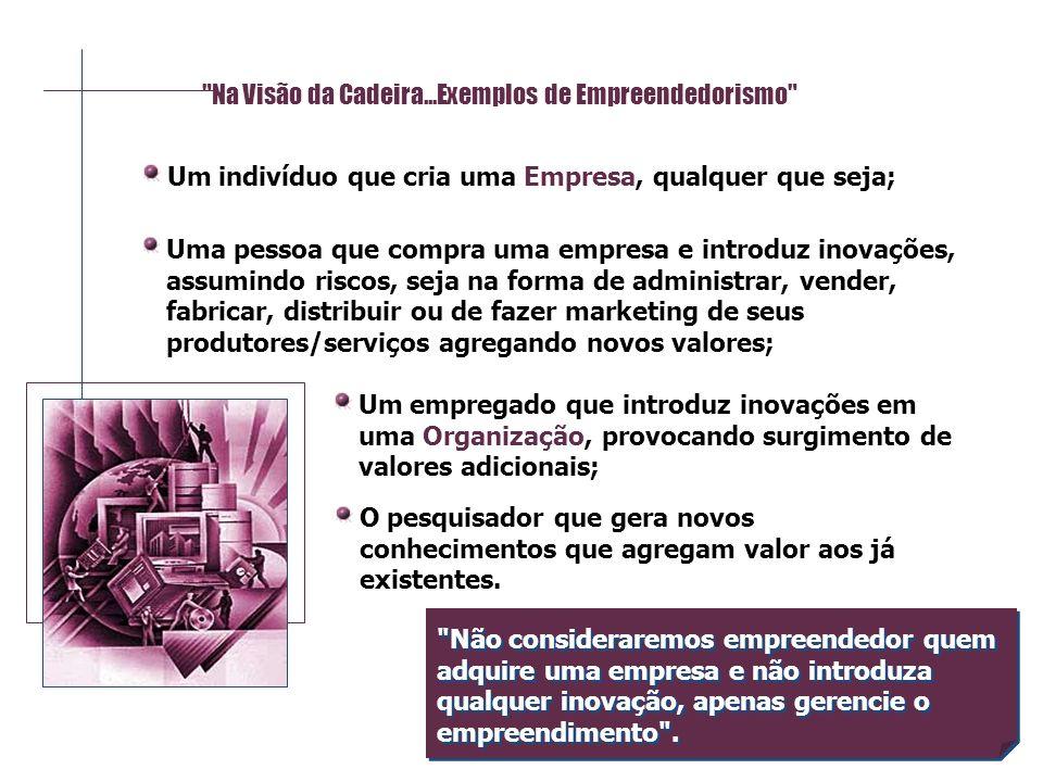 Na Visão da Cadeira...Exemplos de Empreendedorismo