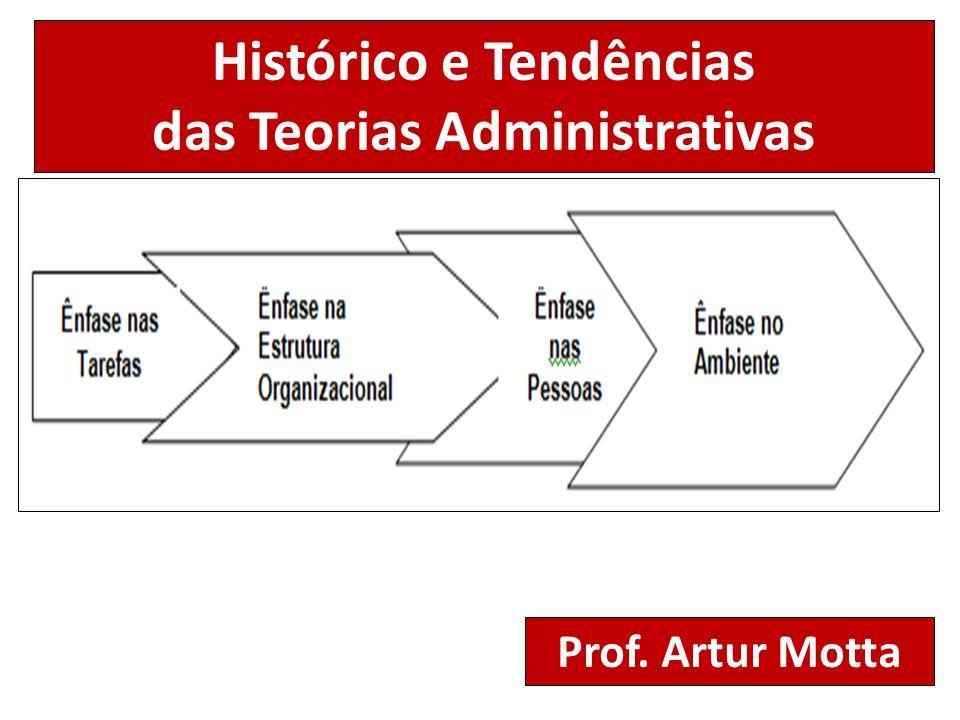Histórico e Tendências das Teorias Administrativas