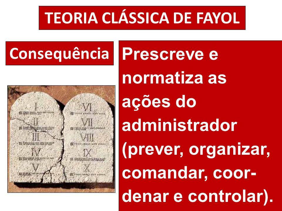 TEORIA CLÁSSICA DE FAYOL