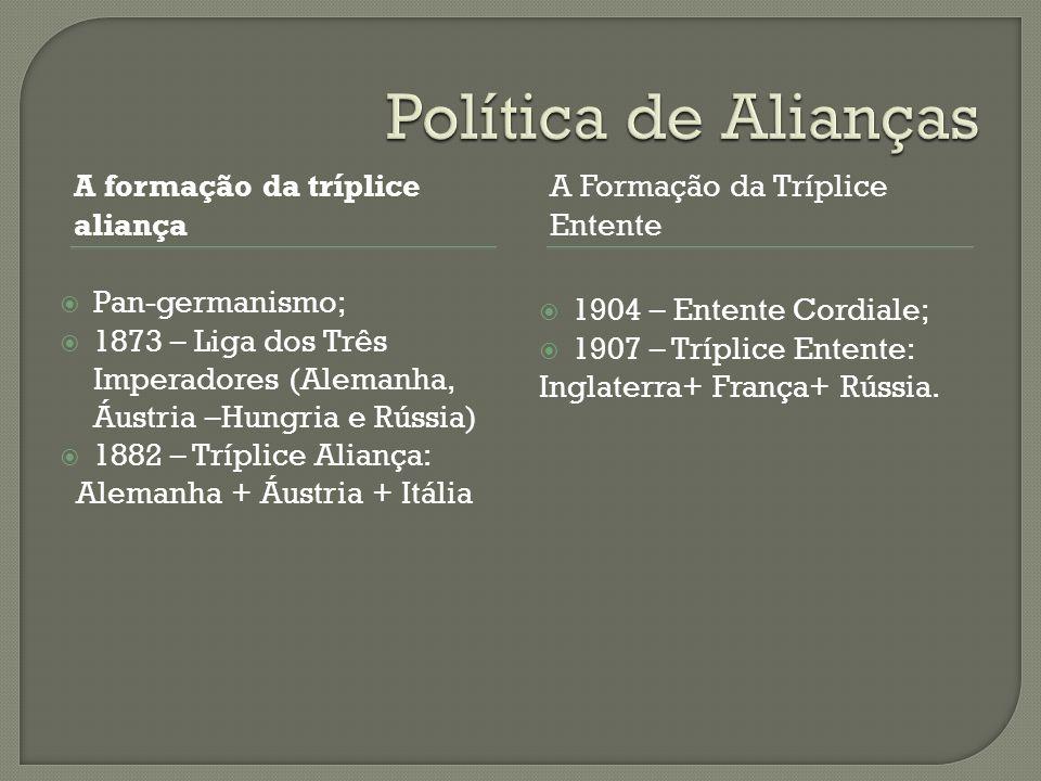Política de Alianças A formação da tríplice aliança
