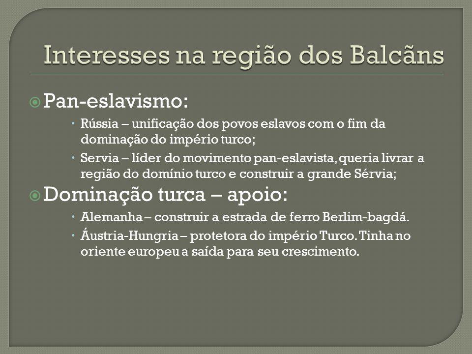 Interesses na região dos Balcãns