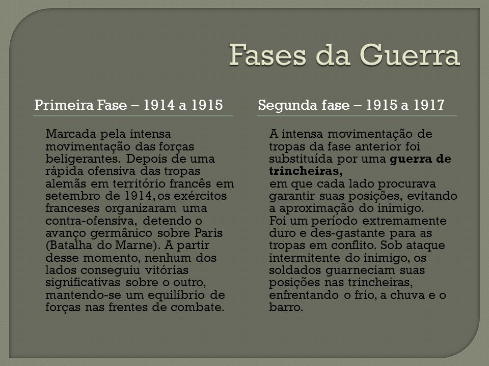 Fases da Guerra Primeira Fase – 1914 a 1915 Segunda fase – 1915 a 1917
