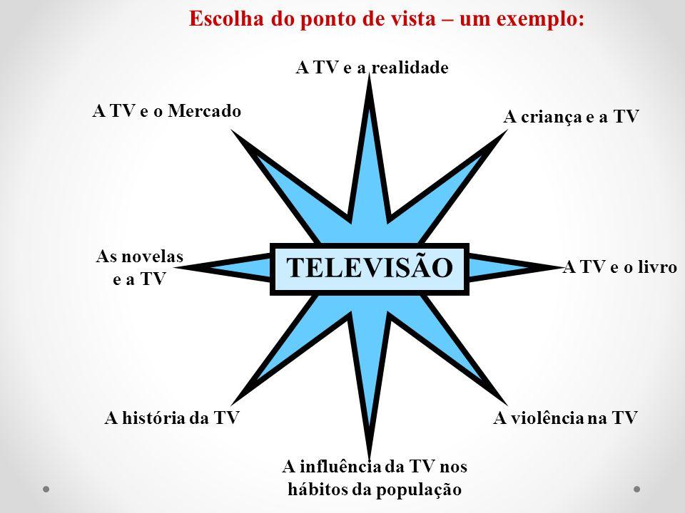 TELEVISÃO Escolha do ponto de vista – um exemplo: A TV e a realidade