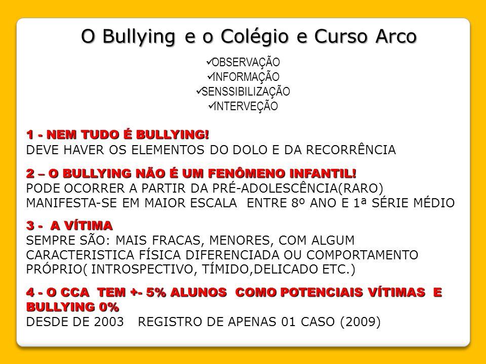 O Bullying e o Colégio e Curso Arco