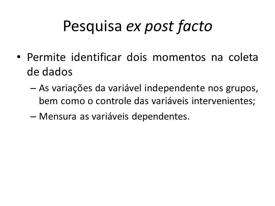 Pesquisa ex post facto Permite identificar dois momentos na coleta de dados.
