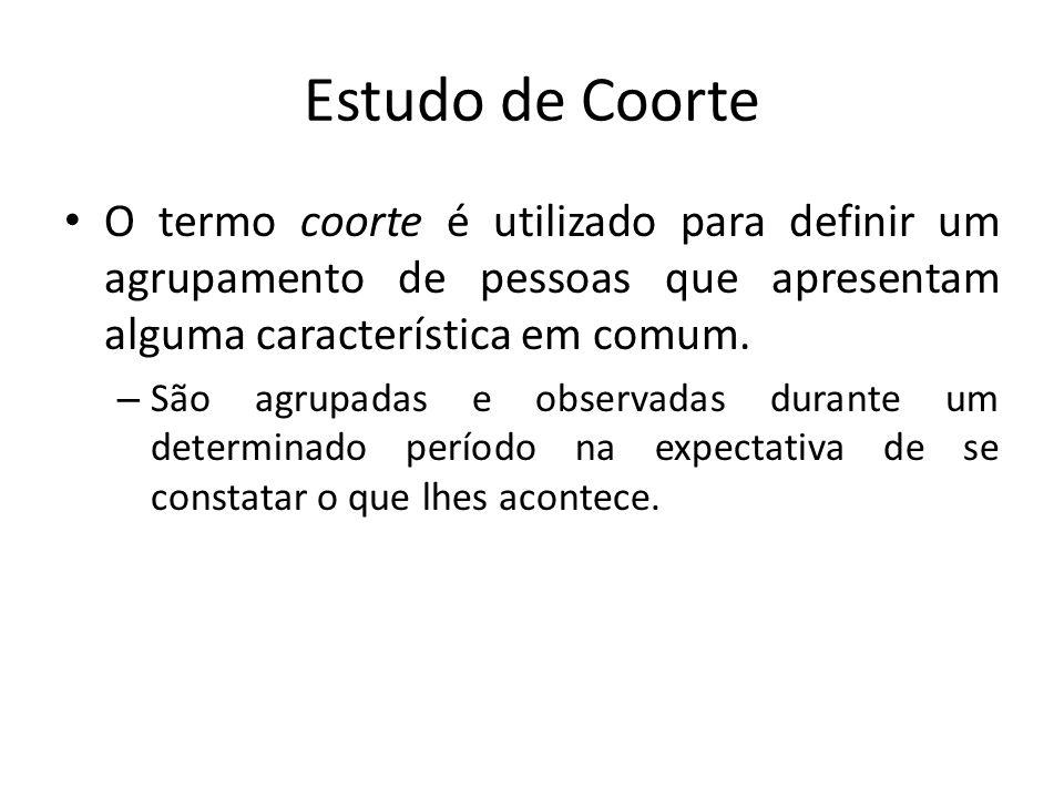 Estudo de Coorte O termo coorte é utilizado para definir um agrupamento de pessoas que apresentam alguma característica em comum.