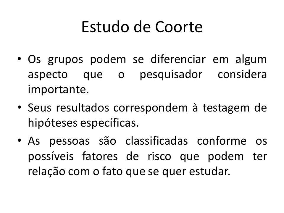 Estudo de Coorte Os grupos podem se diferenciar em algum aspecto que o pesquisador considera importante.