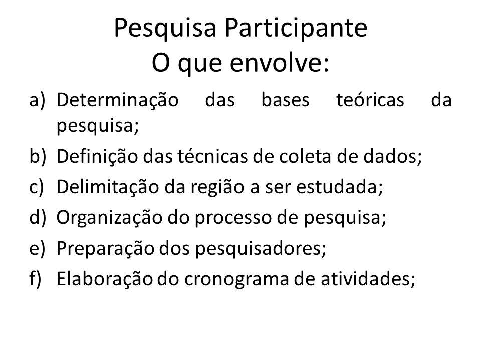 Pesquisa Participante O que envolve: