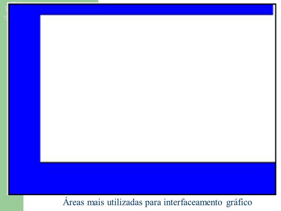 Áreas mais utilizadas para interfaceamento gráfico