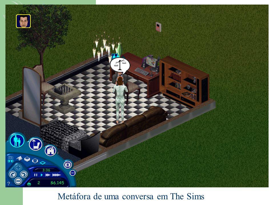 Metáfora de uma conversa em The Sims