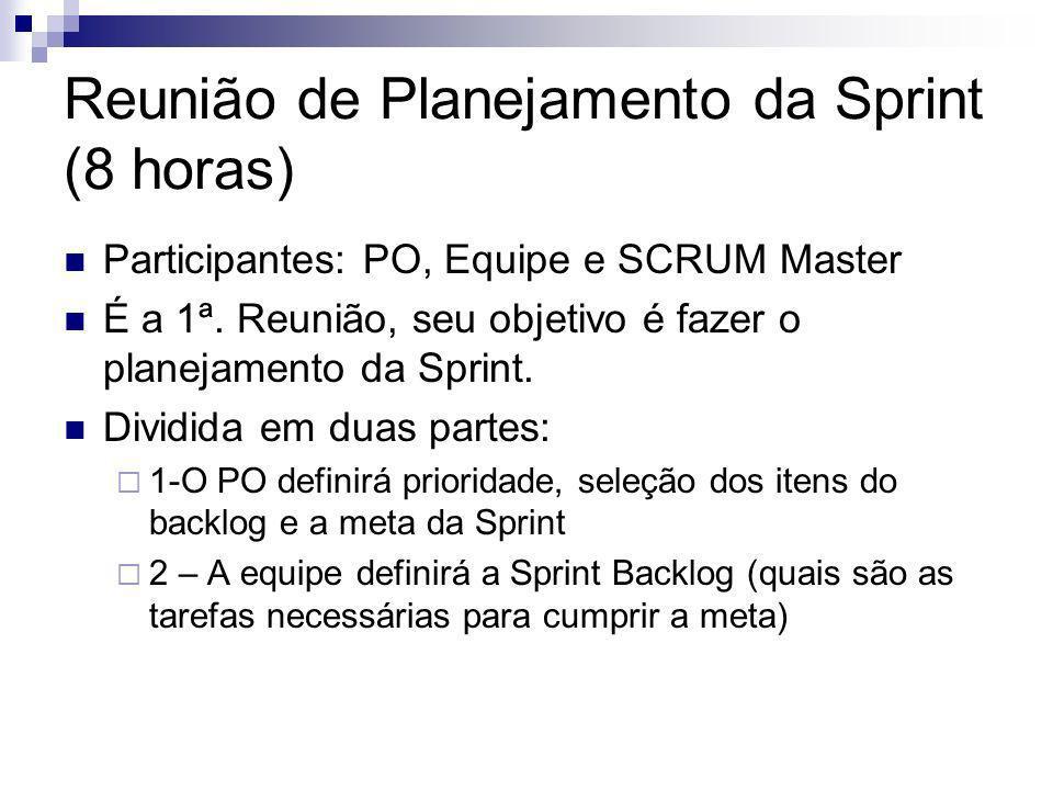 Reunião de Planejamento da Sprint (8 horas)