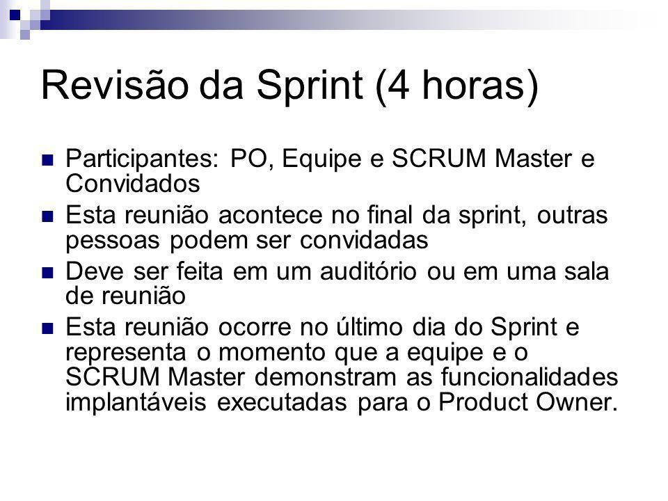 Revisão da Sprint (4 horas)
