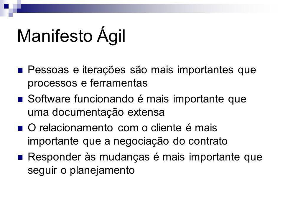 Manifesto Ágil Pessoas e iterações são mais importantes que processos e ferramentas.