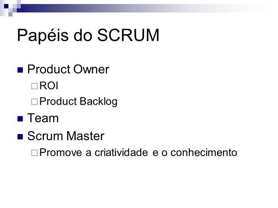 Papéis do SCRUM Product Owner Team Scrum Master ROI Product Backlog