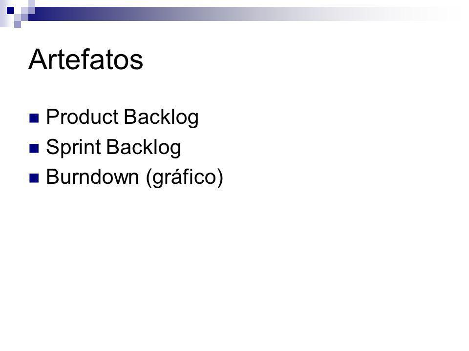 Artefatos Product Backlog Sprint Backlog Burndown (gráfico)