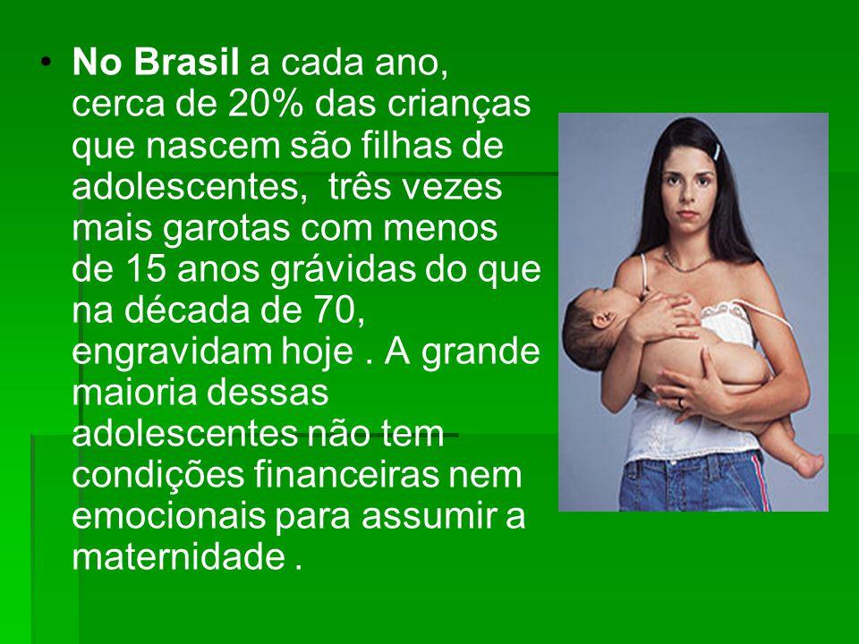 No Brasil a cada ano, cerca de 20% das crianças que nascem são filhas de adolescentes, três vezes mais garotas com menos de 15 anos grávidas do que na década de 70, engravidam hoje .