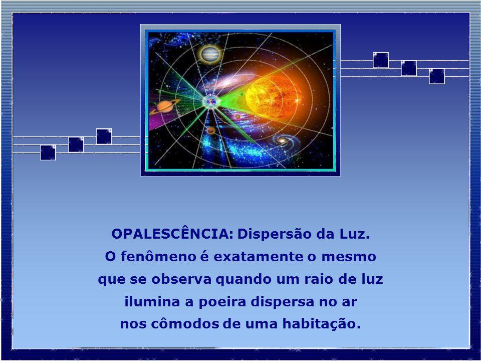 OPALESCÊNCIA: Dispersão da Luz. O fenômeno é exatamente o mesmo
